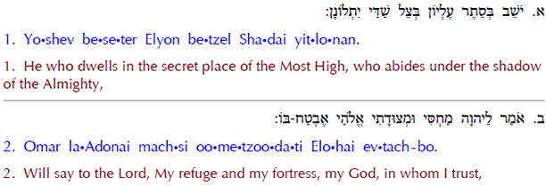 Hebrew Transliteration of Faith Confessions | Imminent Success